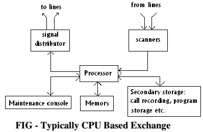 1000_CPU Based Exchange.png