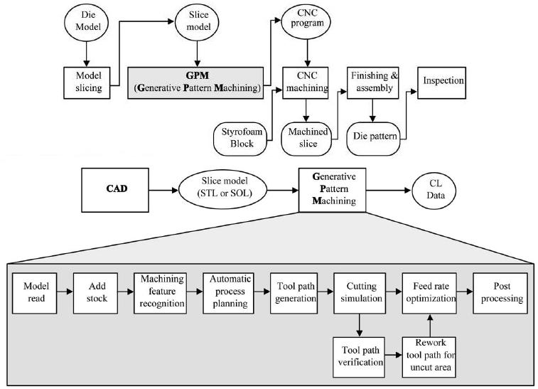 mental process and computer aided instruction Computer-assisted instruction represent in computer software the mental processes used in concerned with learning theories and online learning.