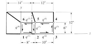1005_Calculate the Shear Flows At the Wall.png