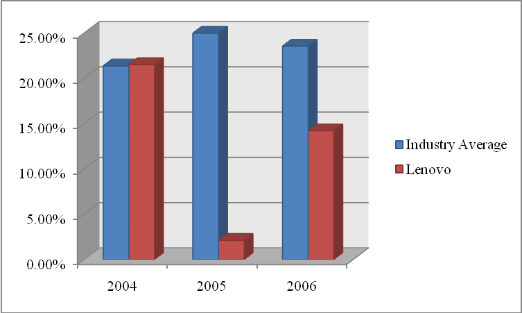 1009_ROE – Return on Equity.png
