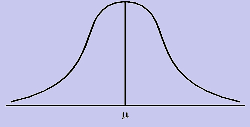 1015_normal distribution.png
