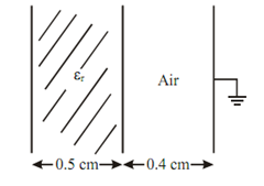 1021_Determine the Dielectric constant of slab1.png