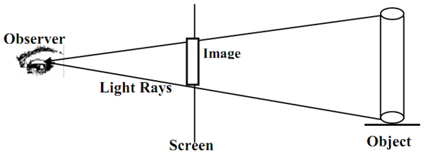 1023_Camera - polygon rendering and ray tracing methods 2.png