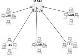 1024_metropolitan Area Network( MAN).jpg