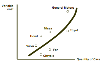 1040_cost curve1.png