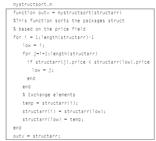 1052_Sort algorithm for Sorting vectors of structures.png