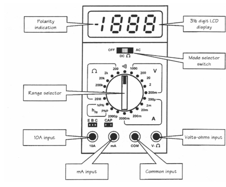 105_digital mutimeter.png