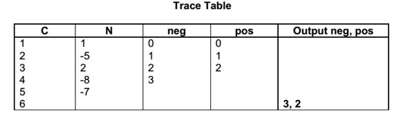 1060_trace table.png