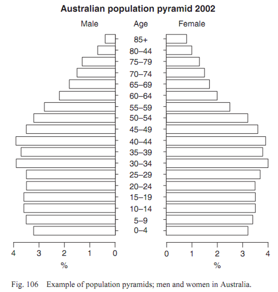 1065_population pyramid.png