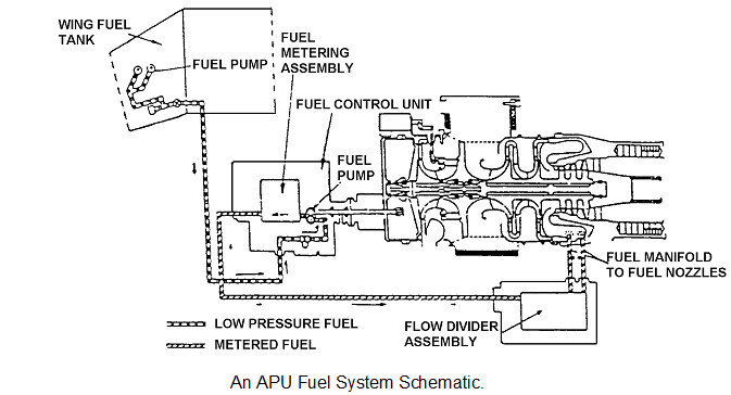 Fuel control actuator cummins - b