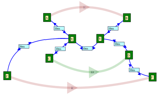 107_Create and Simulate a Network - NetML System.png