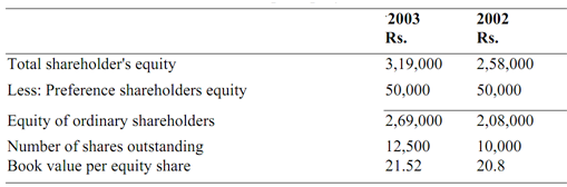 107_Earnings and dividends per equity share.png