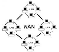 107_wide area network (WAM).jpg