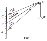 1082_Explain Jib crane Mechanism.png