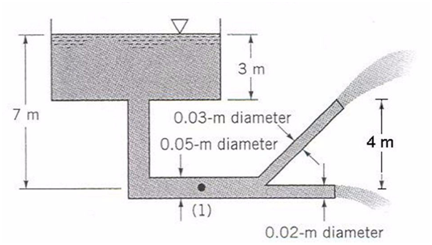 1083_Determine the Volume Flow Rate.png