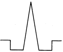 1084_Triangular profile.png