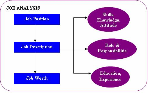 job analysis process essay Forum monogamy, polyamory, you believe in other forms of cohabitation job analysis process essay – 531501 this topic contains 0 replies, has 1 voice, and was last updated by elinastaxpers 5 months, 1 week ago viewing 1 post (of 1 total) author posts september 29, 2017 at 4:23 am #839 elinastaxpersparticipant click here [.