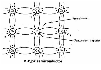 1087_n type semicounductore.png