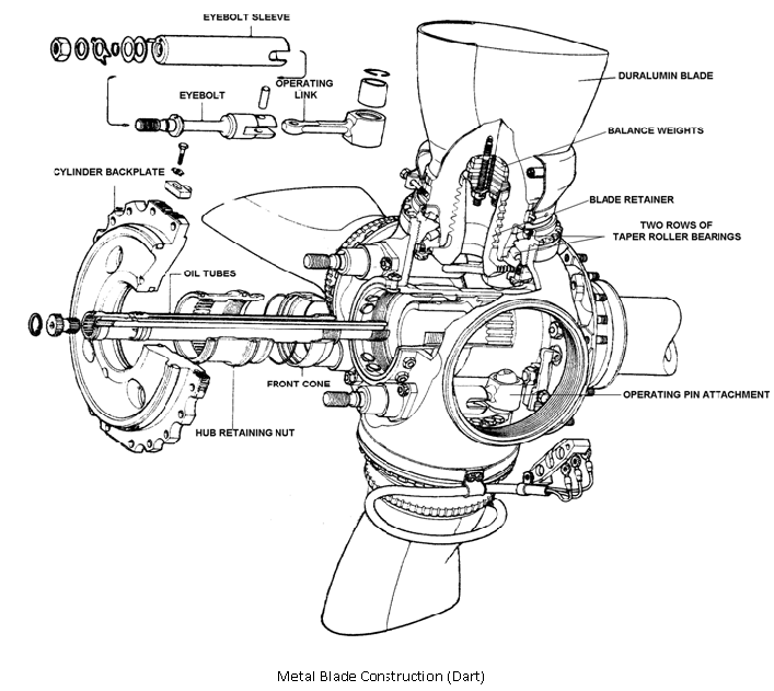 turboprop engine diagram