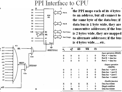 1094_ppi interface to cpu.png