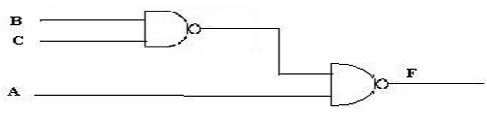 1095_Draw a Logic circuit of a combinational circuit.png