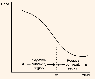 1114_negative convexity1.png
