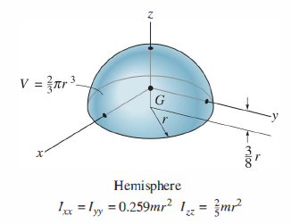 1117_Location of centre of gravity of a hemisphere2.png