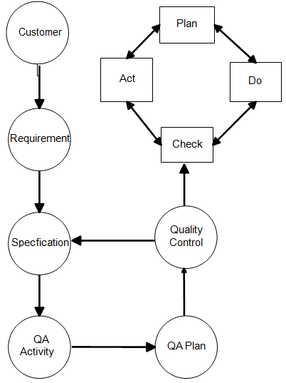 1120_plan do check act cycle1.png