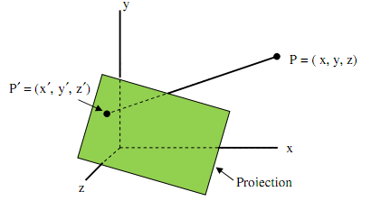 1123_Projections.png