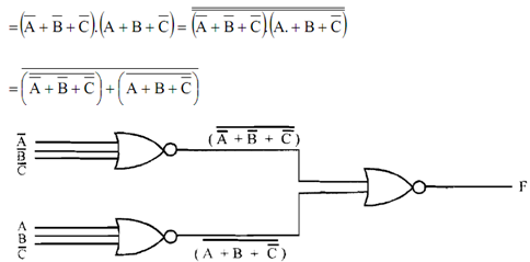 1139_Illustrate Design of combinational circuits3.png