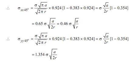 113_Calculate the length of plastic deformation.png