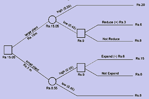 1143_decision tree anaysis.png