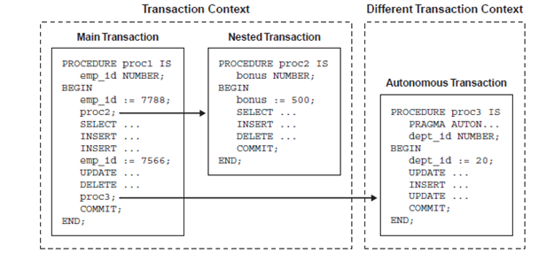 1148_transaction context.png
