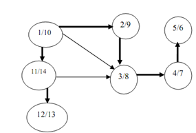 1150_FINDING STRONGLY CONNECTED COMPONENTS1.png