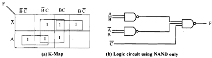 1152_Illustrate Design of combinational circuits2.png