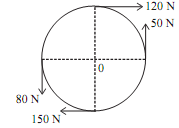 1154_Determine the resultant of force system.png