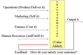 1155_Operations and project management.png