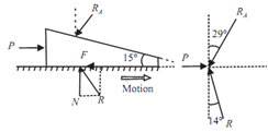 1160_Example of Wedge friction3.png