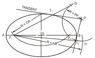 how to draw a tangent