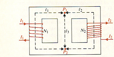 1170_Draw the equivalent magnetic circuit diagram.png
