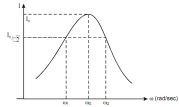 1173_Admittance Curve1.png