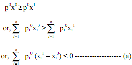 1177_Demand Function is Homogeneous of Degree Zero.png
