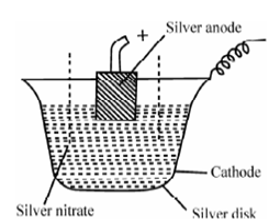 1179_Silver coulometer.png