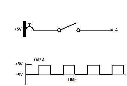 1184_ANALOGUE AND DIGITAL SIGNALS1.png