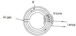 1190_Magnetic circuit with air gap.png