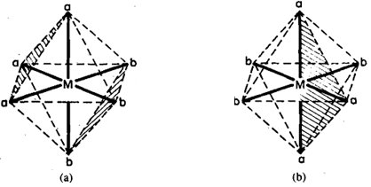 1192_Describe Coordinated octahedral complexes.png