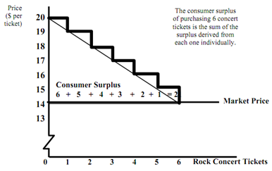 1192_consumer surplus.png