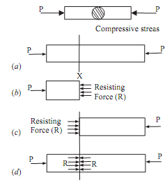 1198_Compressive Stress.png