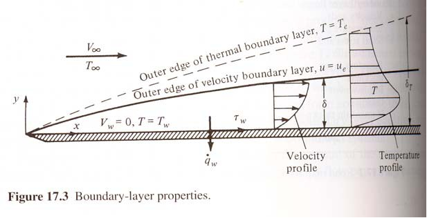 1214_boundary layers.png