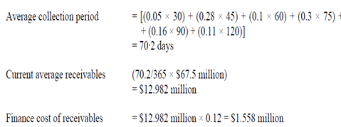 1218_Calculation of the change in finance costs.png